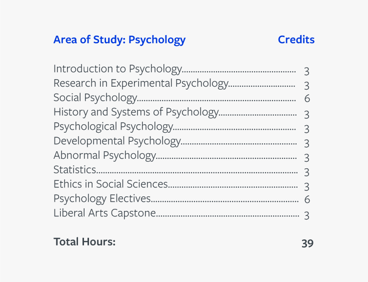 How Many Credits Do I Need for a Bachelor's Degree? | Unbound