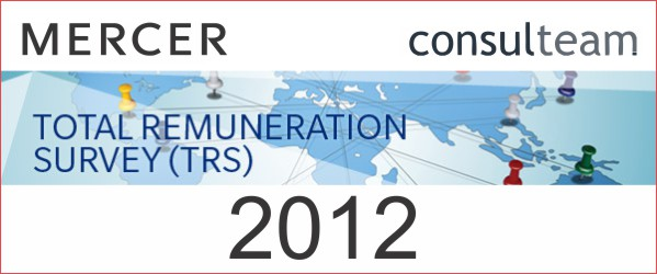 Total Remuneration Survey 2012