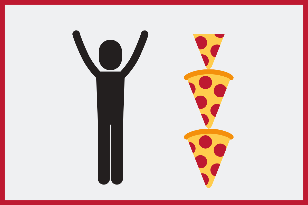 Is 2.5 pieces of pizza per person the perfect ratio in your office?