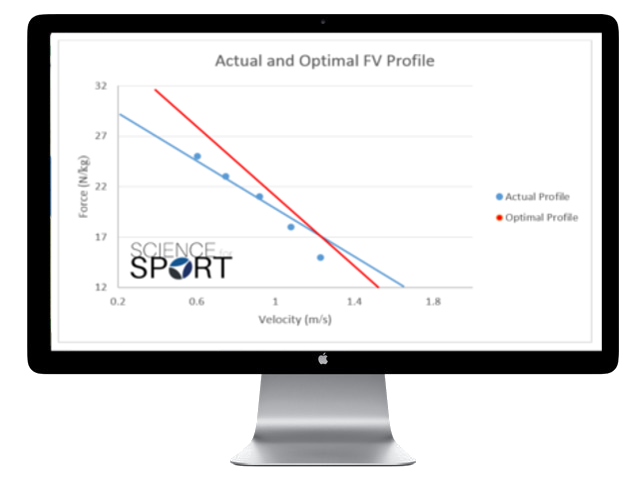 Force-Velocity Profiling | Science for Sport