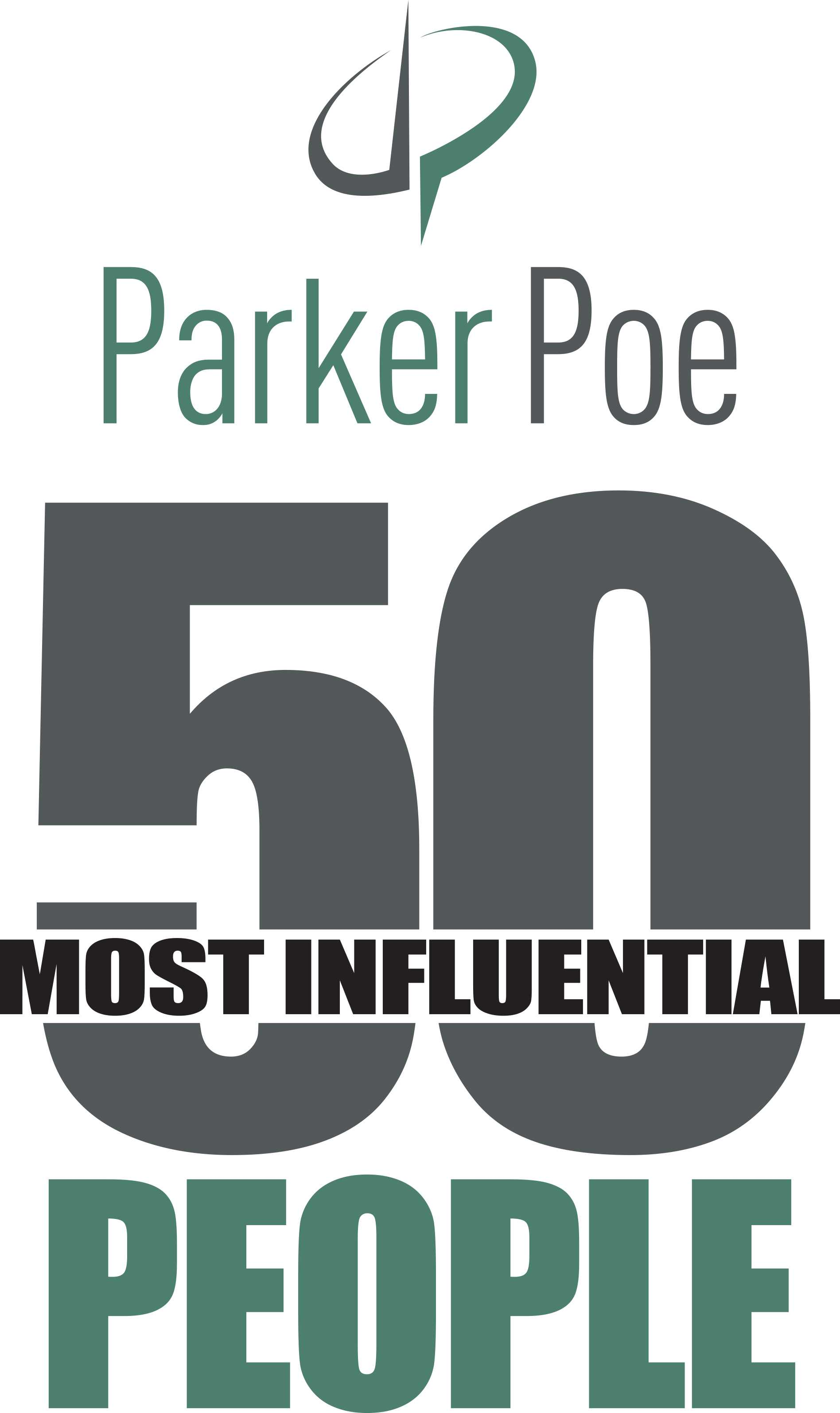 50 Most Influential 2015 - Parker Poe